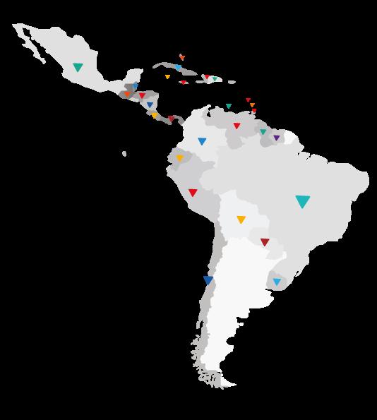 america latina ymca